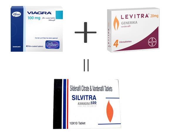 シルビトラはバイアグラとレビトラのジェネリック薬